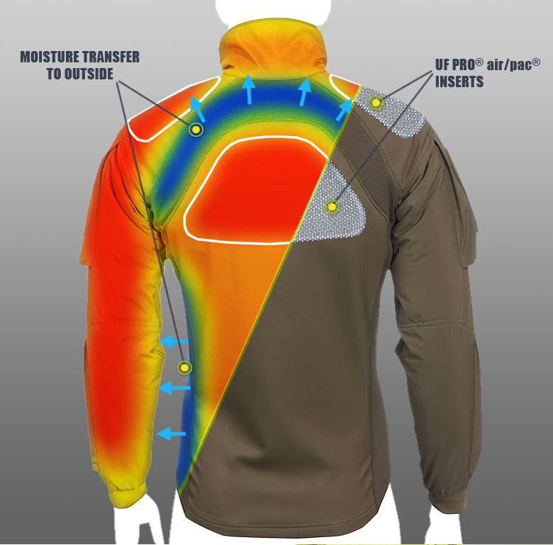 Protection thermique - UF PRO AcE Plus Jacket